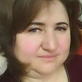 Gulbahar3R from Dubai | Woman | 42 years old | Aquarius