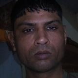 Rishi from Alwar | Man | 32 years old | Libra