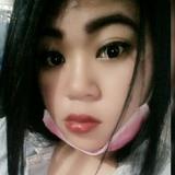 Riska from Batu | Woman | 25 years old | Libra