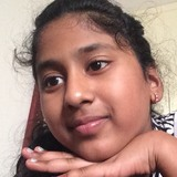 Psc from Vijayawada | Woman | 19 years old | Scorpio