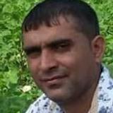 Choudhary from Daman | Man | 36 years old | Gemini