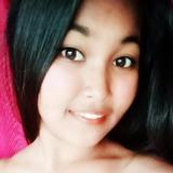 Krisha from Guwahati | Woman | 20 years old | Taurus