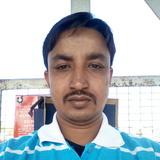 Sanjaykundu from Ranaghat   Man   33 years old   Aquarius