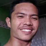Babarahil from Kemaman | Man | 24 years old | Libra