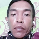 Bangiwan from Pontianak   Man   33 years old   Capricorn