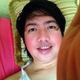 Kazuki from Yanbu` al Bahr | Man | 36 years old | Scorpio