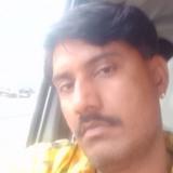 Santosh from Singoli | Man | 33 years old | Capricorn