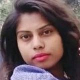 Nisha from Bhiwani | Woman | 25 years old | Sagittarius
