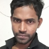 Sandy from Shiliguri | Man | 26 years old | Aries