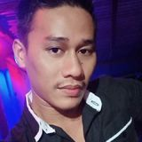 Herozhi from Jakarta Pusat | Man | 26 years old | Capricorn
