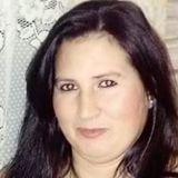 Christina from Brive-la-Gaillarde   Woman   39 years old   Aries