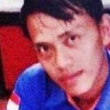 Alfatir from Yogyakarta | Man | 36 years old | Aries