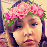 Flackitta from Gonzales   Woman   24 years old   Aries