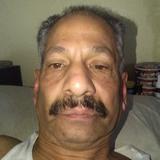 Assanullvr from Brick | Man | 63 years old | Sagittarius