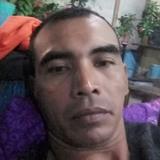 Drago from Kalimantan | Man | 36 years old | Gemini