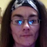 Babygirl from Jonesboro | Woman | 38 years old | Pisces