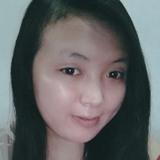Mitaputrino from Malang | Woman | 25 years old | Taurus