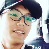 Firdaus from Bintulu | Man | 22 years old | Aquarius