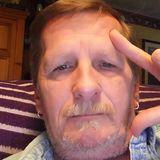 William from York   Man   65 years old   Taurus