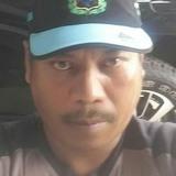 Nasriyadi from Padangsidempuan | Man | 47 years old | Libra