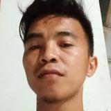 Ardiyan from Padang | Man | 26 years old | Taurus
