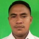 Ariskusuma8U from Lumajang | Man | 31 years old | Aries