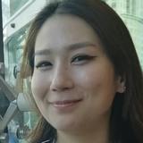 Gaika from Doha | Woman | 27 years old | Gemini