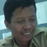 Bekti from Indramayu | Man | 50 years old | Aries
