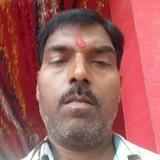 Rajkumar from Pune   Man   43 years old   Gemini