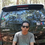 Putra from Pati | Man | 28 years old | Cancer