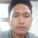 Junaidijunn8Kt from Pekanbaru   Man   24 years old   Aries