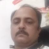 Jairauniyar from Gorakhpur | Man | 40 years old | Pisces