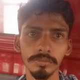 Br from Nagercoil | Man | 27 years old | Capricorn