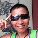 Mm from Palembang | Woman | 40 years old | Taurus