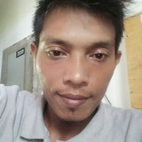 Gusti from Denpasar | Man | 26 years old | Pisces