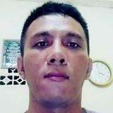 Asep from Sumatra | Man | 34 years old | Libra
