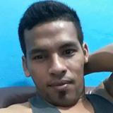 Luxman from Majalengka | Man | 27 years old | Taurus
