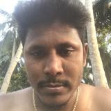 Nani from Razole | Man | 30 years old | Gemini
