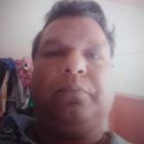 Subash from Bhubaneshwar | Man | 52 years old | Scorpio