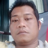 Andry from Sleman   Man   32 years old   Capricorn