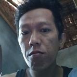 Zaenal from Jambi   Man   35 years old   Gemini