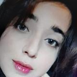 Anniesharmahv3 from Shimla | Woman | 23 years old | Sagittarius