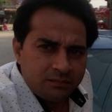 Gaurav from Moradabad | Man | 38 years old | Capricorn