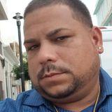 Yillo from San Sebastian | Man | 33 years old | Taurus