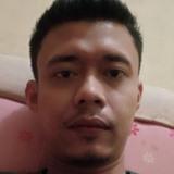Aribarca from Banda Aceh   Man   33 years old   Virgo