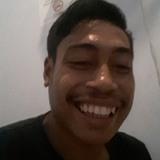Nggutiksemayb from Labuhanbajo | Man | 20 years old | Leo