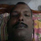 Biju from Calicut | Man | 43 years old | Virgo