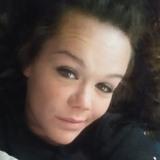 Lowlow from Longview   Woman   34 years old   Leo