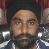 Suman from Jammu | Man | 41 years old | Aquarius
