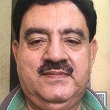 Vipan from Hoshiarpur   Man   62 years old   Scorpio